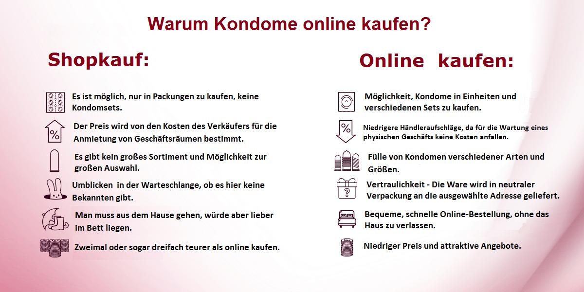 Kondome online kaufen